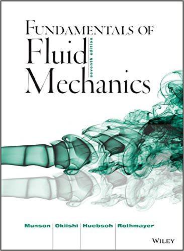Fundamentals of Fluid Mechanics Solutions