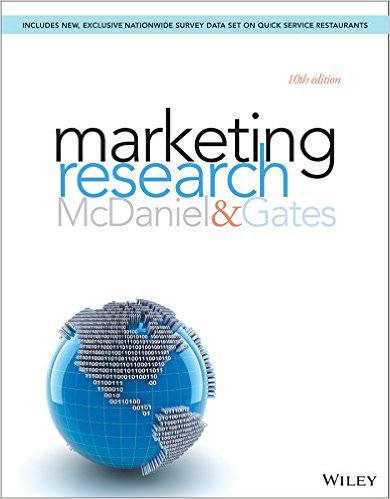 Marketing Research Solutions