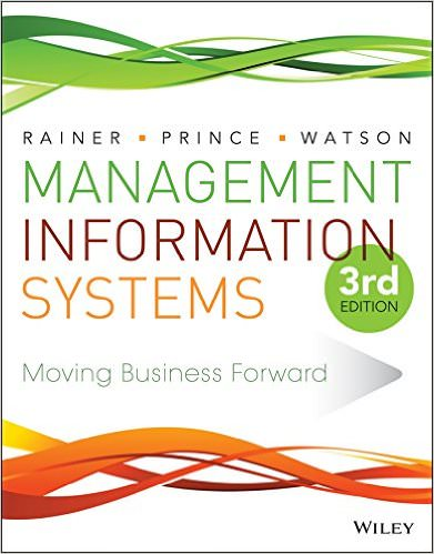 Management Information Systems Solutions