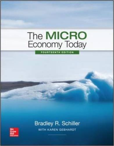 The Micro Economy Today Solutions