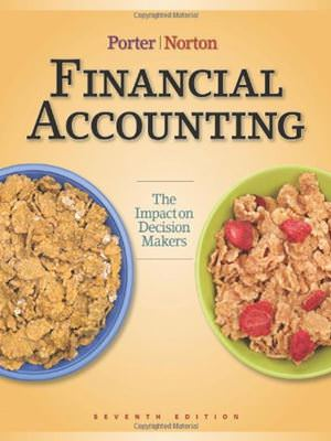 Financial Accounting: The Impact on Decision Makers Solutions